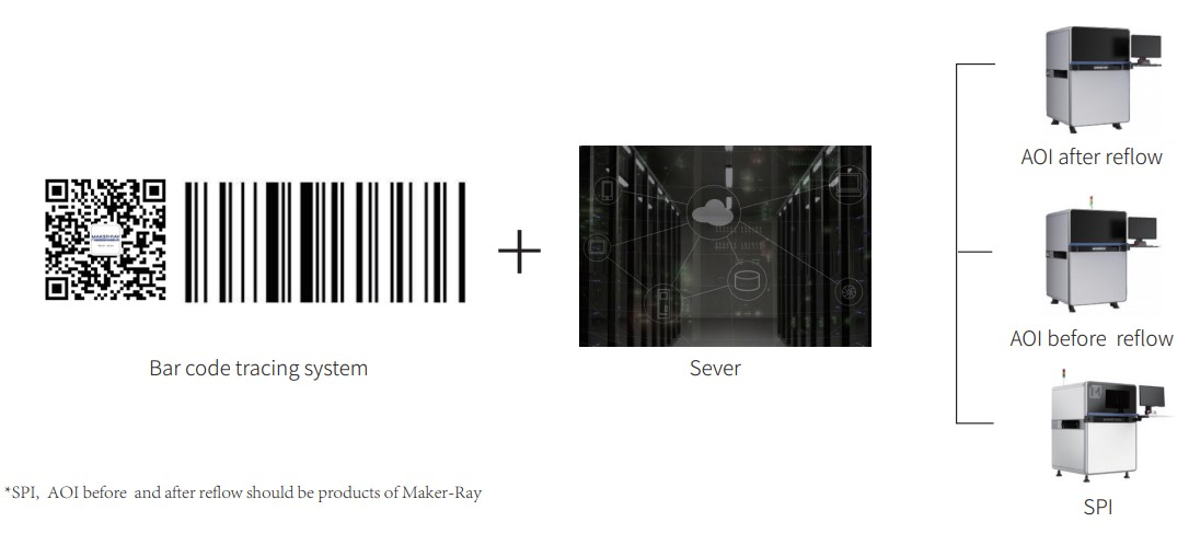 Maker-Ray
